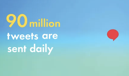 Analyse de l'état du Cloud Computing en vidéo - 90 millions de Tweets