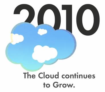 Analyse de l'état du Cloud Computing en vidéo - Cloud Computing grandit