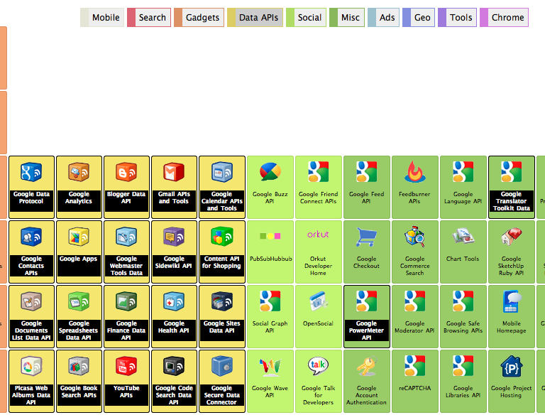 Google est vraiment geek ! Une table périodique des API et autres produits pour développeur - Surbrillances des éléments