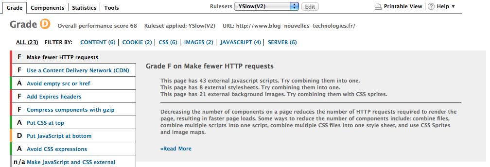 Top 10 des plugins de Firefox pour les développeurs Web - Démonstration de YSlow sur la page d'accueil du blog