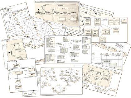 Les raisons d'utiliser ou non l'UML dans vos phases de conception pour un développeur - 14 différents types de diagrammes UML