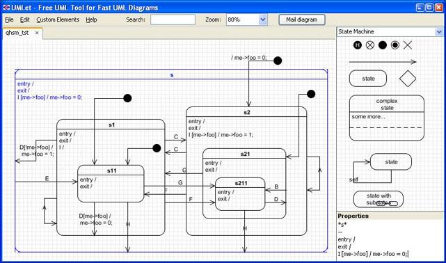 Les raisons d'utiliser ou non l'UML dans vos phases de conception pour un développeur - Plugin UML pour Eclipse