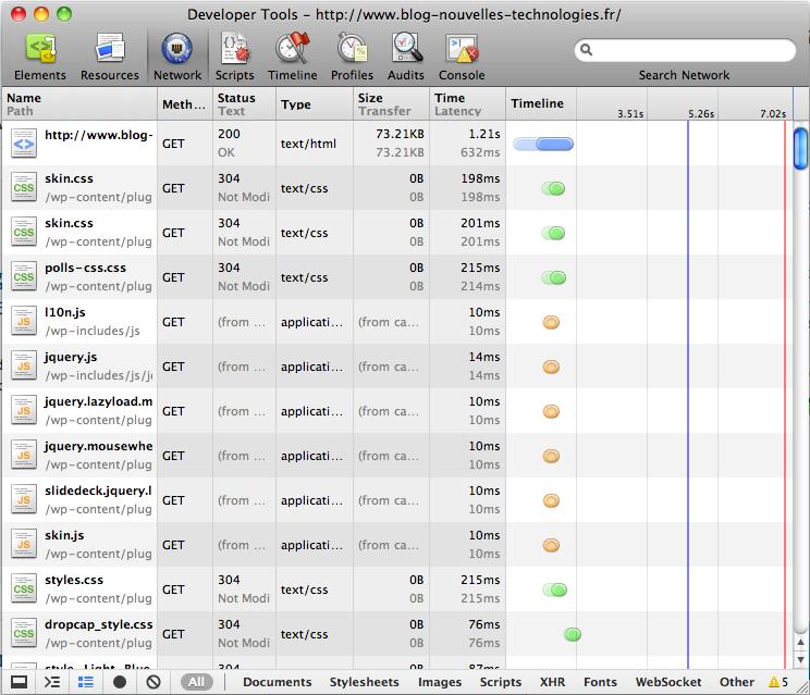 Chrome Developer Tools : Retour sur l'essentiel - Analyse du réseau