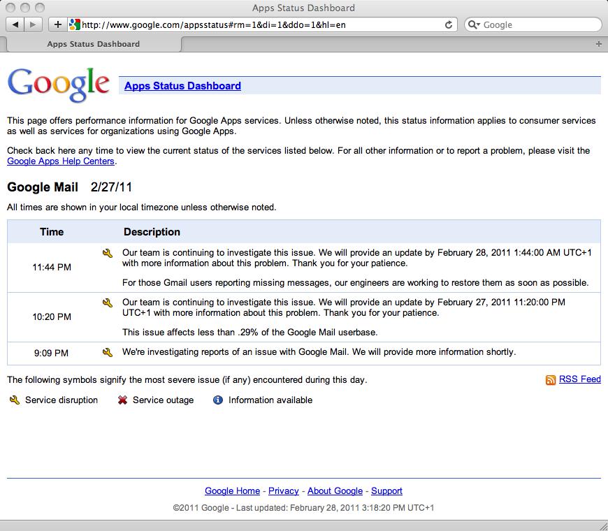 Gmail a 'bientôt' restaurer tous ceux touchés par la perte des mails avant-hier - App Status Dashboard