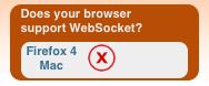 HTML5 WebSockets, le successeur du protocole HTTP ? - Invalidité de Firefox 4 sous MacOSX