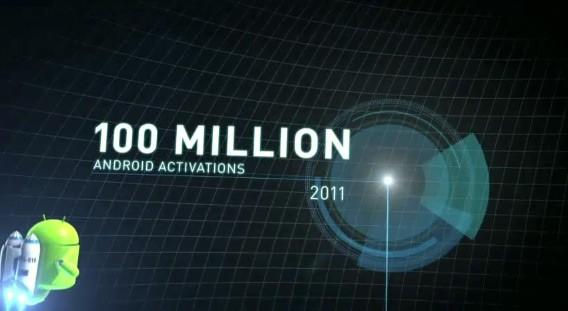 Google I/O : Ce qu'il faut savoir de la première journée - Les chiffres