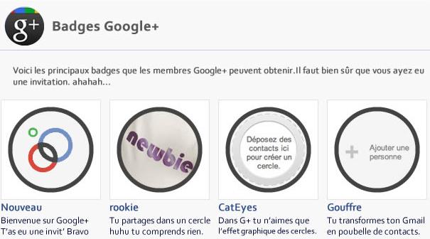 Les badges Facebook, Google+ et Twitter façon Foursquare