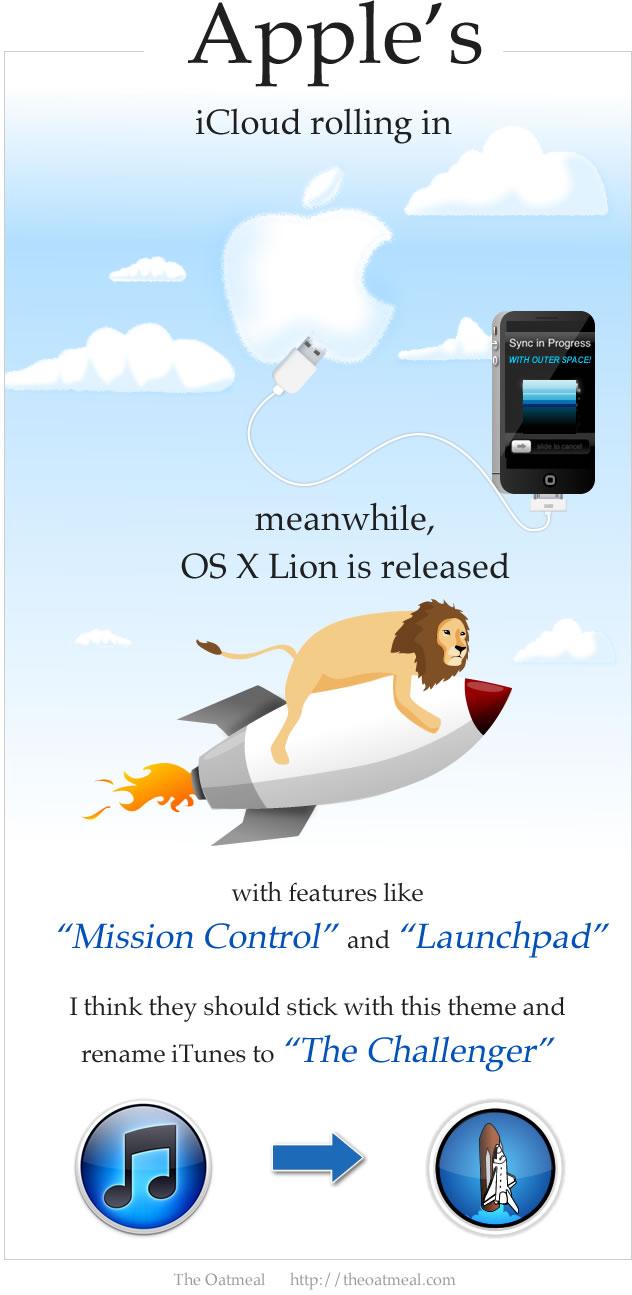 Infographies : Un état du Web pour l'été 2011 - Apple