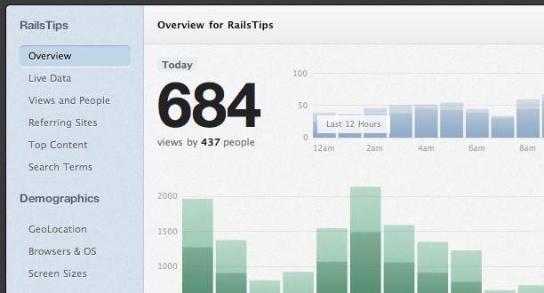 Retour sur les statistiques en temps réel de Google Analytics - Gaug.es