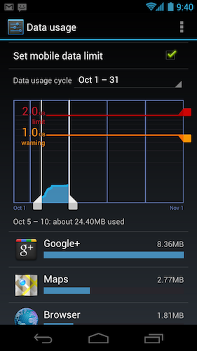 Google dévoile Android 4.0, et Samsung le Nexus Galaxy ! - Data usage Android 4