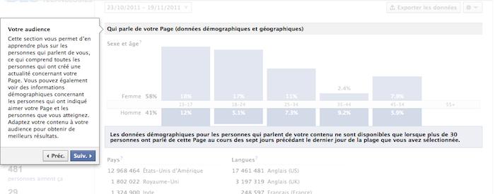 Des nouveautés dans vos pages Facebook ! Des statistiques pour adapter votre contenu à votre audience - Audience des personnes qui parlent de vous