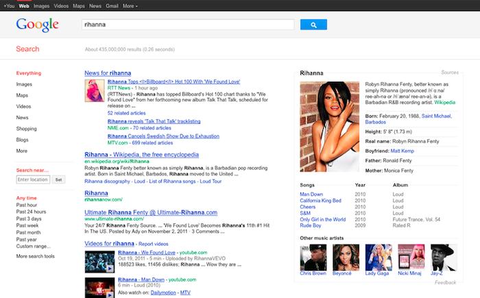 Google teste l'affichage de la 'source' dans les résultats de recherche - Recherche terme Rihanna