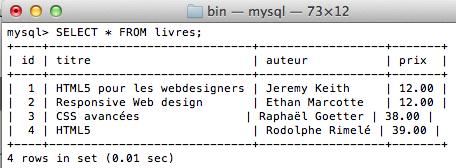 MySQL pour les débutants - SELECT * FROM livres;