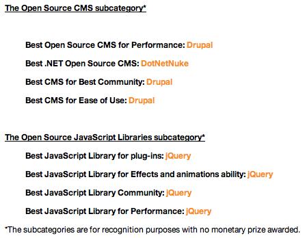 PHP en tête des projets récompensés de l'Open Source Awards 2011