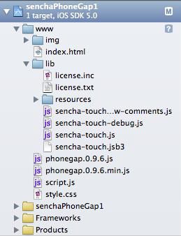 Intégrer Sencha Touch à PhoneGap - Hiérarchie Xcode