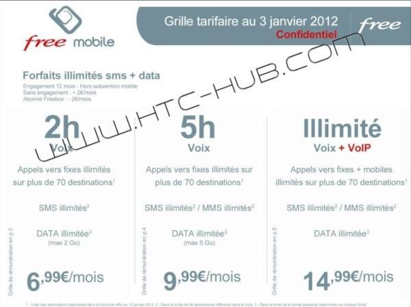 FreeMobile, retour sur LE buzz français ! - Forfaits FreeMobile 1