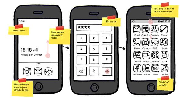 Les technologies Web et les tendances à surveiller en 2012 - support des fonctionnalités natives