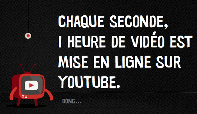 YouTube, 4 milliards de pages vues quotidiennement