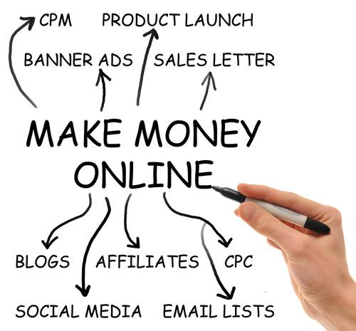 Comment gagner de l'argent en étant blogueur - Acquérir toutes les compétences