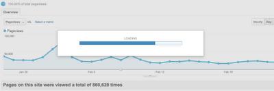 Des nouveautés pour Google Analytics à venir cette semaine - Loading sur la création du rapport