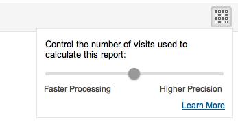 Des nouveautés pour Google Analytics à venir cette semaine - Variation du nombre de visiteurs