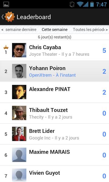 Google Leaderboards arrive sur Latitude, et prochainement sur Google+ ? Foursquare en danger ? - Total des classements des check-ins
