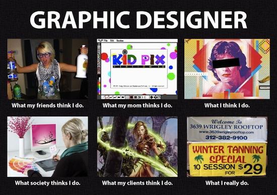 What People Think I Do / What I Really Do - Des images humoristiques sur les métiers du Web - Designer graphique