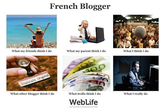 What People Think I Do / What I Really Do - Des images humoristiques sur les métiers du Web - Blogueur français