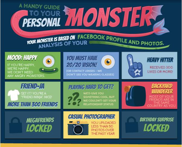 Construisez vos propres infographie en quelques clics avec Visual.ly Create - Détails du monstre