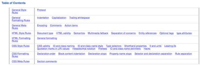 Google lance un guide de style pour les langages HTML et CSS