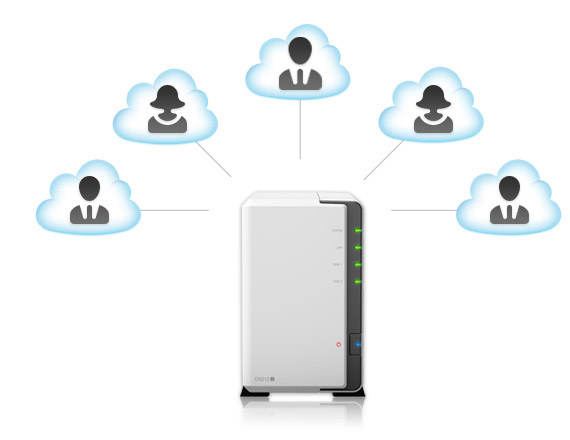 L'application Cloud Station sur Mac lancée par Synology - Cloud sur Synology