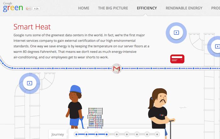 Story of Send, ou plutôt comment Google vante sa technologie Green