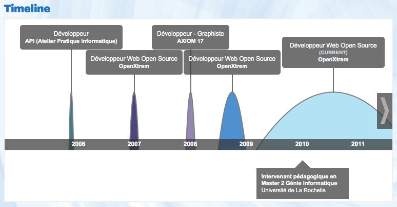 Transformez votre CV en une véritable infographie avec Re.vu - Timeline de Re.vu