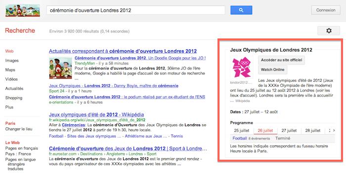 Cérémonie d'ouverture Londres 2012 un doodle en l'honneur