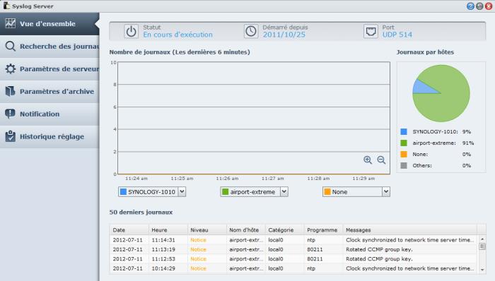 Présentation du nouveau DSM4.1 de Synology - Syslog-Server