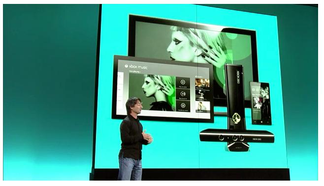 Événement Windows Phone 8 : Microsoft parle de l'avenir des smartphones - Microsoft introduit SkyDrive sur Windows Phone 8