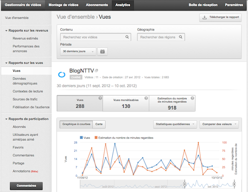 YouTube se dote de nouvelles fonctionnalités Analytics