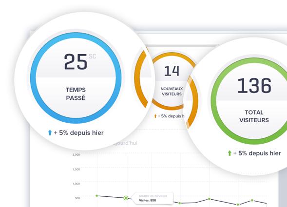 RemixCV, de quoi s'afficher sur la toile de manière simple et efficace - Statistiques détaillées de visualisation de votre CV