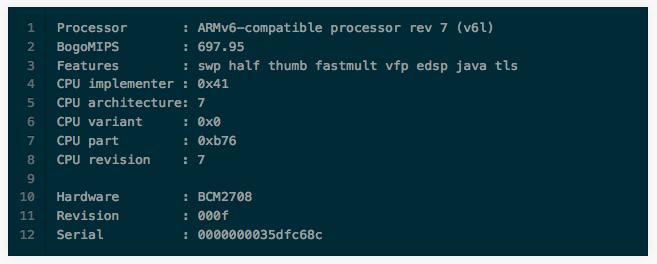 Overclock ton Raspberry Pi
