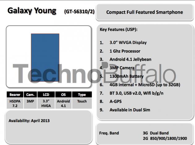Samsung dévoile les spécifications du Galaxy Note 8.0 et des téléphones low cost - Spécifications du Galaxy X Cover 2