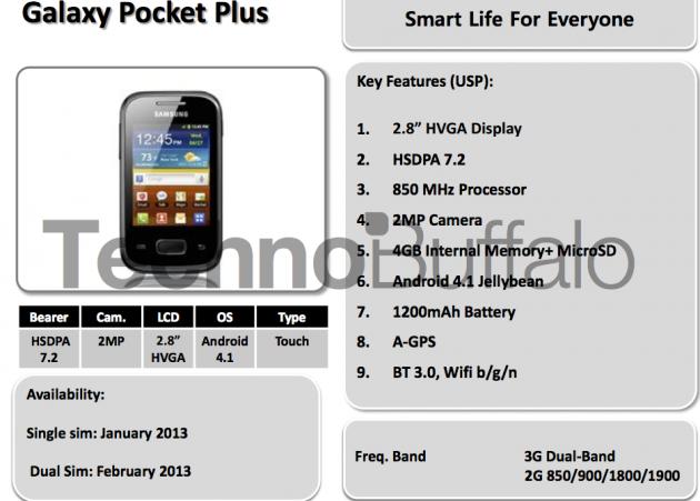 Samsung dévoile les spécifications du Galaxy Note 8.0 et des téléphones low cost - Spécifications du Galaxy Pocket Plus