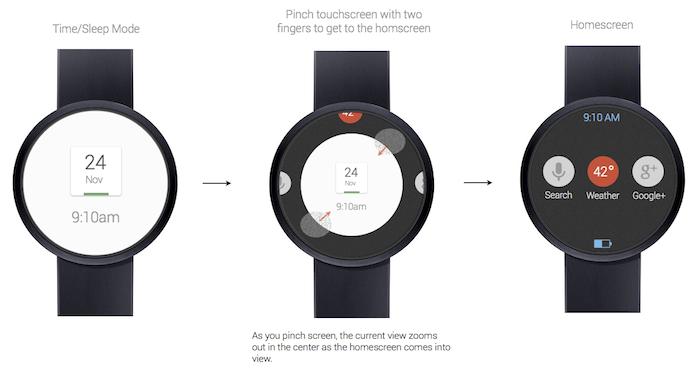 Un joli concept pour une SmartWatch Google - Effet de 'pinch'