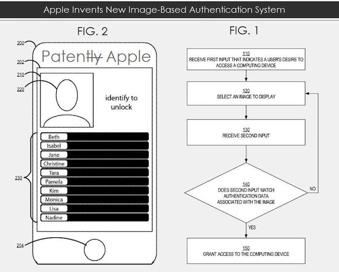 Apple pourrait remplacer son traditionnel slide to unlock par un système basé sur vos photos - Déverrouiller son dispositif par des questions sur les photos