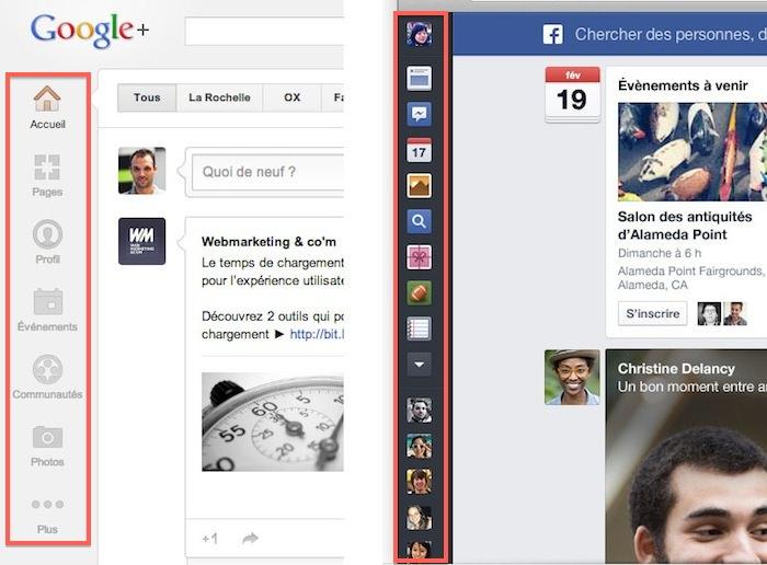 Facebook est-il en train de devenir le nouveau Google+ après l'annonce de son News Feed ? - Barre latérale identique sur Google+ et Facebook
