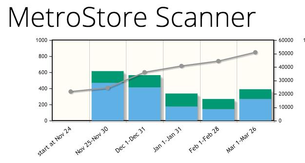 L'App Store de Windows 8 dispose maintenant de 50 000 applications