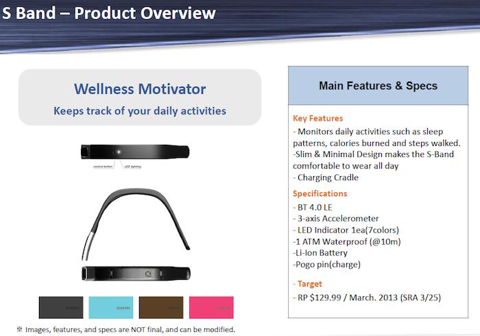 Le prix et la disponibilité des accessoires du Samsung Galaxy S4 ont fait surface - Bracelet S Band