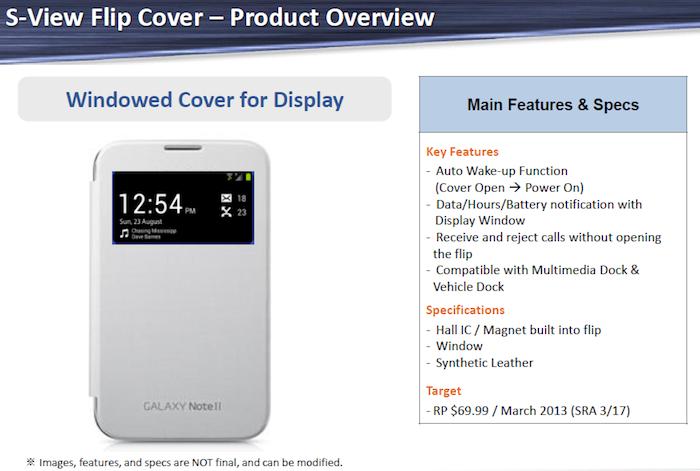 Le prix et la disponibilité des accessoires du Samsung Galaxy S4 ont fait surface - S View Cover