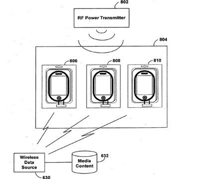 une recharge sans fil pour le samsung galaxy s4 et l 39 iphone 5s. Black Bedroom Furniture Sets. Home Design Ideas