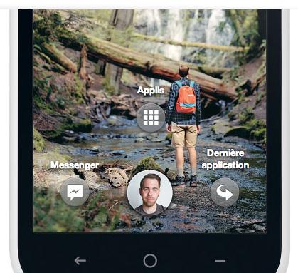 Faites glisser votre image de profil vers la destination de votre choix