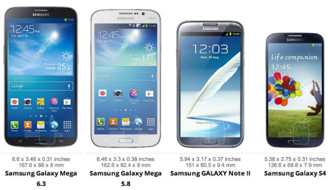 Comparatif : Megas, Galaxy Note 2 et Galaxy S4
